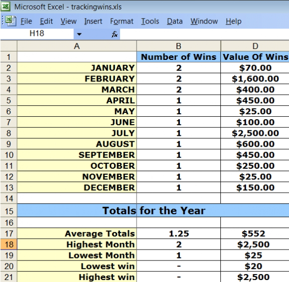 Sweepers Record and Track Your Sweepstakes wins with this Free Spreadsheet