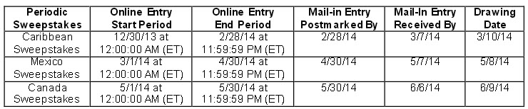 Kellogg's Family Rewards Sweepstakes Entry Periods - must have images enabled to see this, click to make it larger
