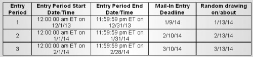 NFL Fan Rewards Sweepstakes Entry Periods