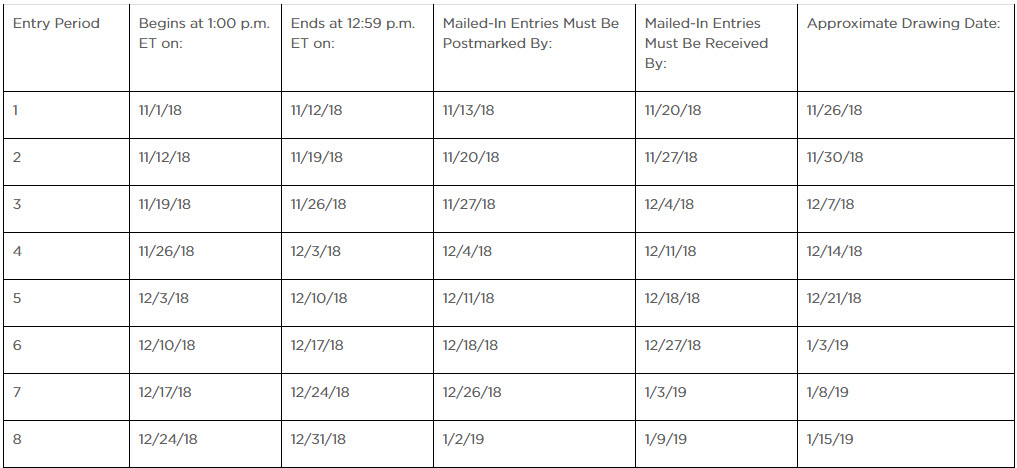 Coca-Cola Amusement Park Holiday Sweepstakes Entry Periods
